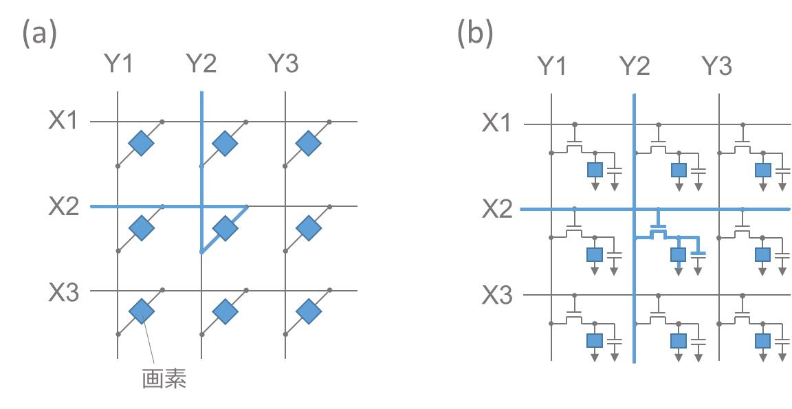 液晶ディスプレイの仕組み_グラフィックス3