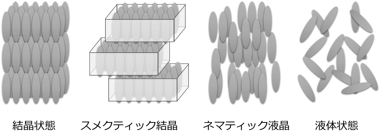 液晶ディスプレイの仕組み_グラフィックス1