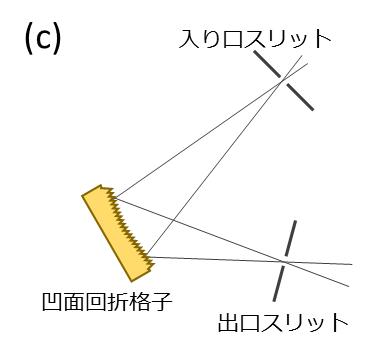 分光光度計_グラフィックス4c
