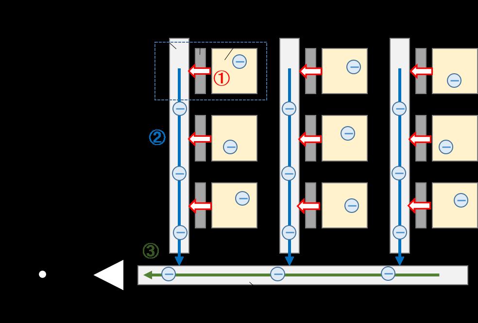 イメージセンサ図2