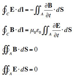 マクスウェルの方程式 | オプティペディア - Produced by 光響