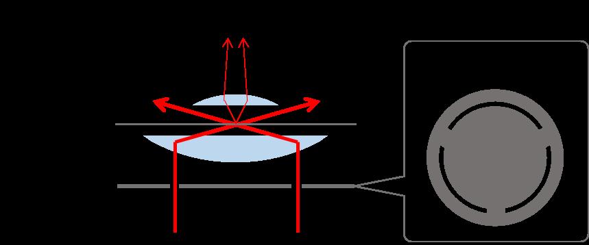 観察手法図1