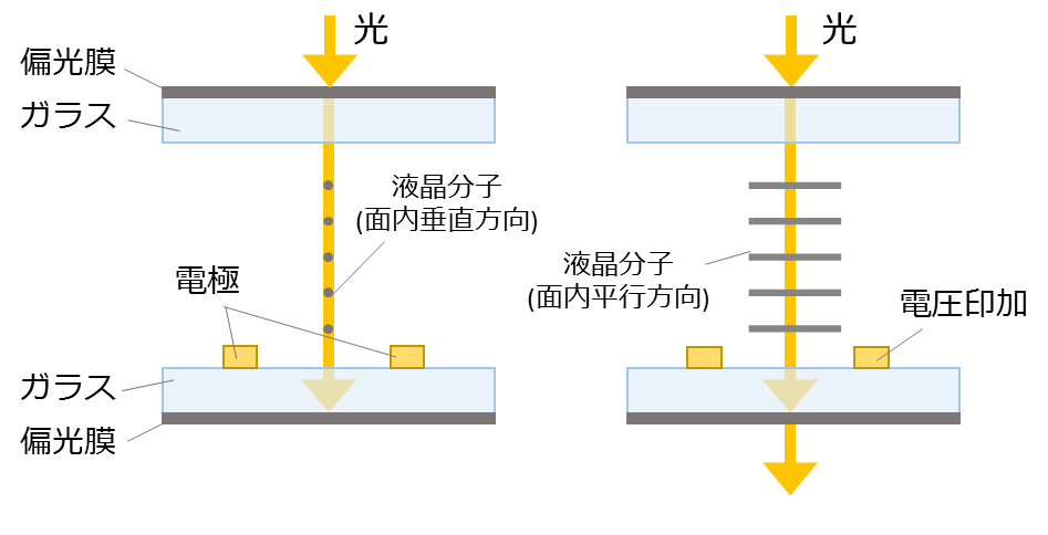 液晶ディスプレイの仕組み_グラフィックス6