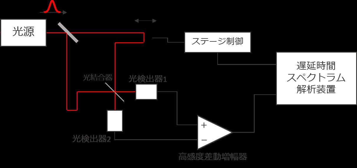 pulse_図3