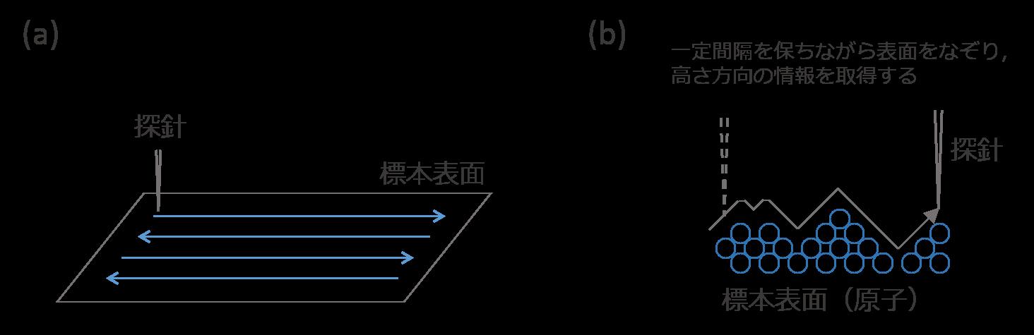 SPM図1