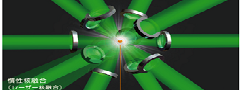 レーザー核融合