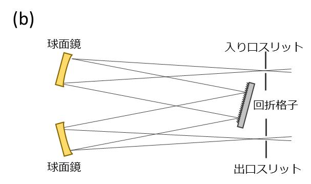 分光光度計_グラフィックス4b