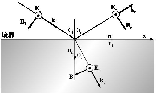 Figume 4.39