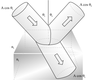 Figure 4.47
