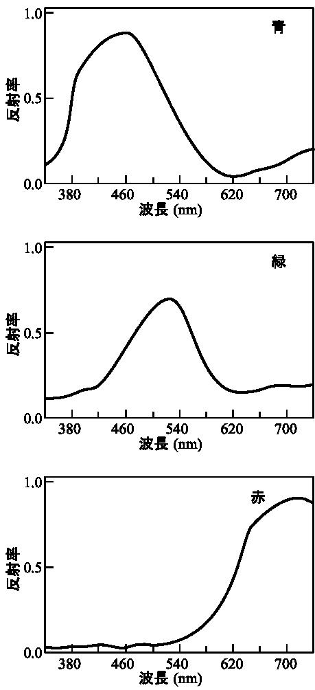 Figure 4.60