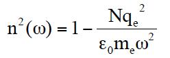 Figure 4.80