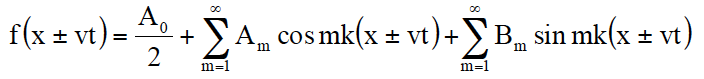 Figure 7.50