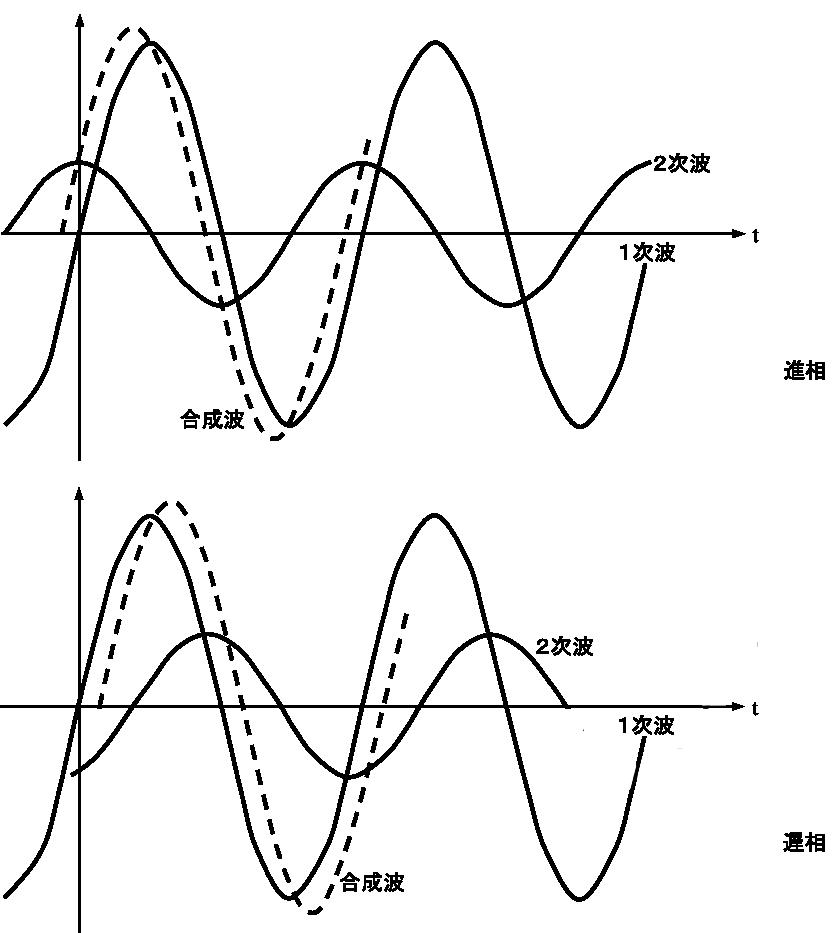 Hecht Figure 4.11