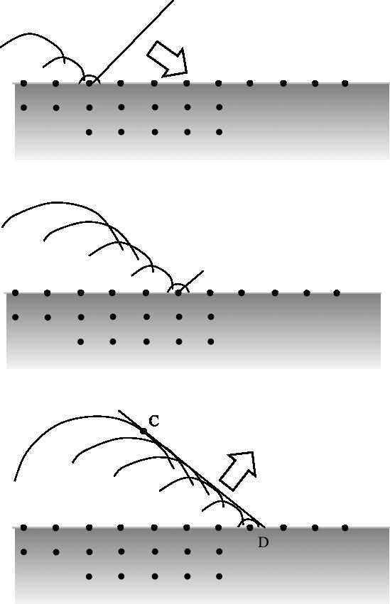 Hecht Figure 4.15