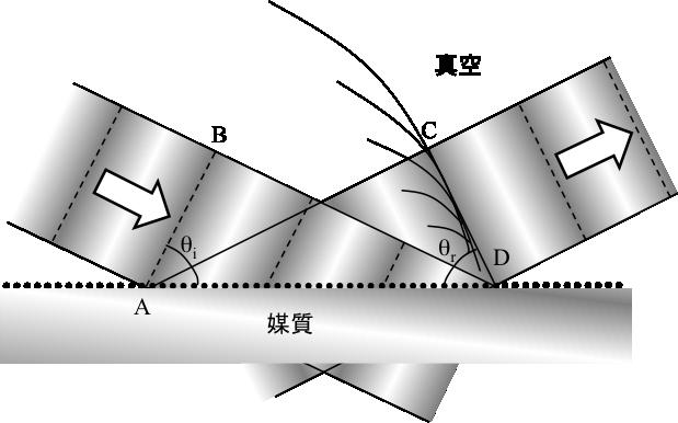 Hecht Figure 4.16