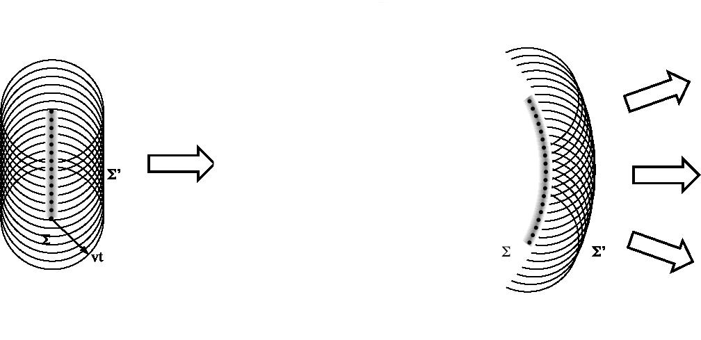 Hecht Figure 4.26