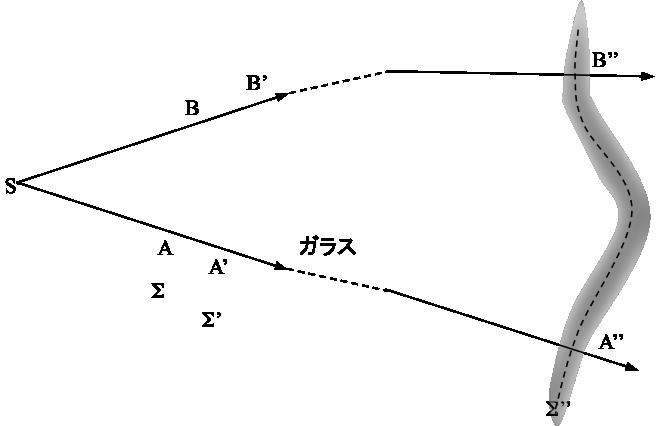 Hecht Figure 4.27