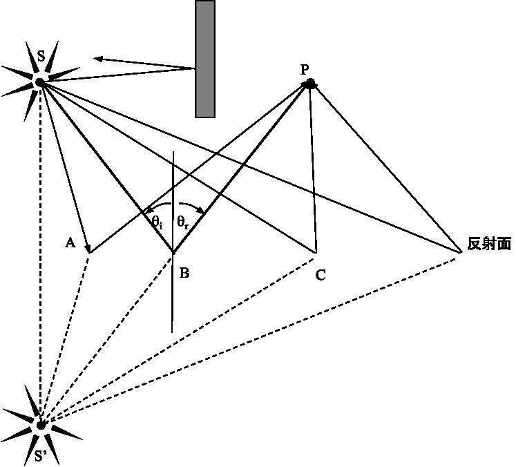 Hecht Figure 4.28