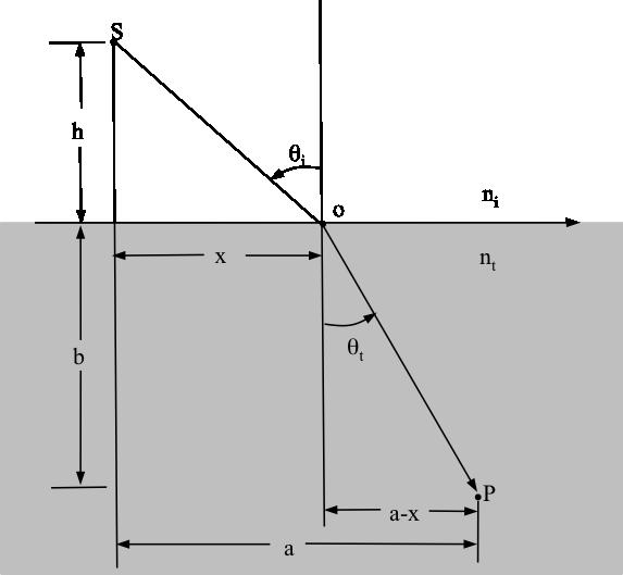 Hecht Figure 4.29