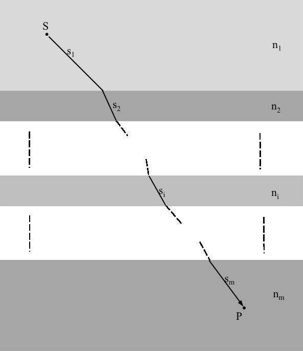 Hecht Figure 4.30