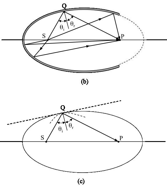 Hecht Figure 4.37