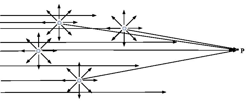 Hecht Figure 4.4
