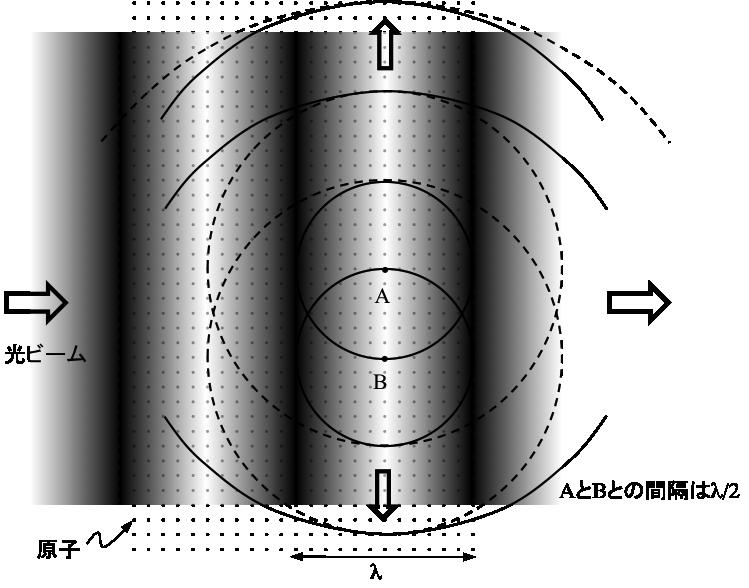 Hecht Figure 4.6