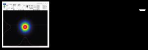 ビームプロファイラ with M2プラットフォームソフト LaseView6