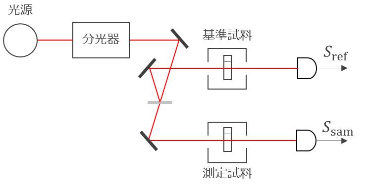 分光光度計_グラフィックス5