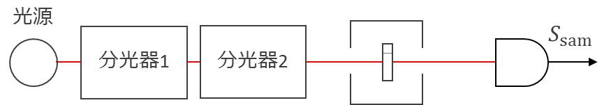 分光光度計_グラフィックス6