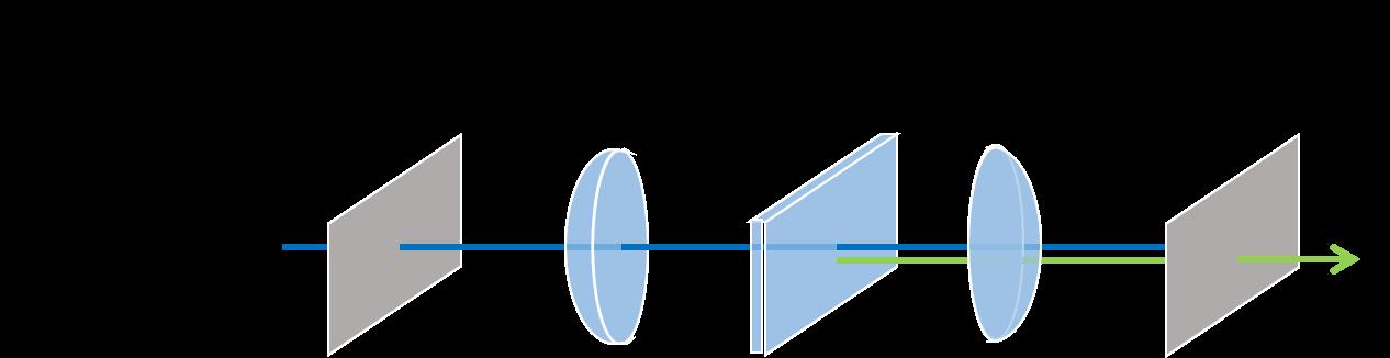 共焦点図5