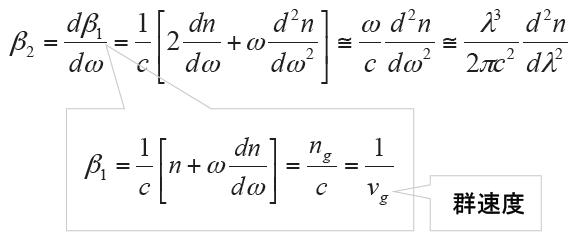 分散パラメータとGVDパラメータ