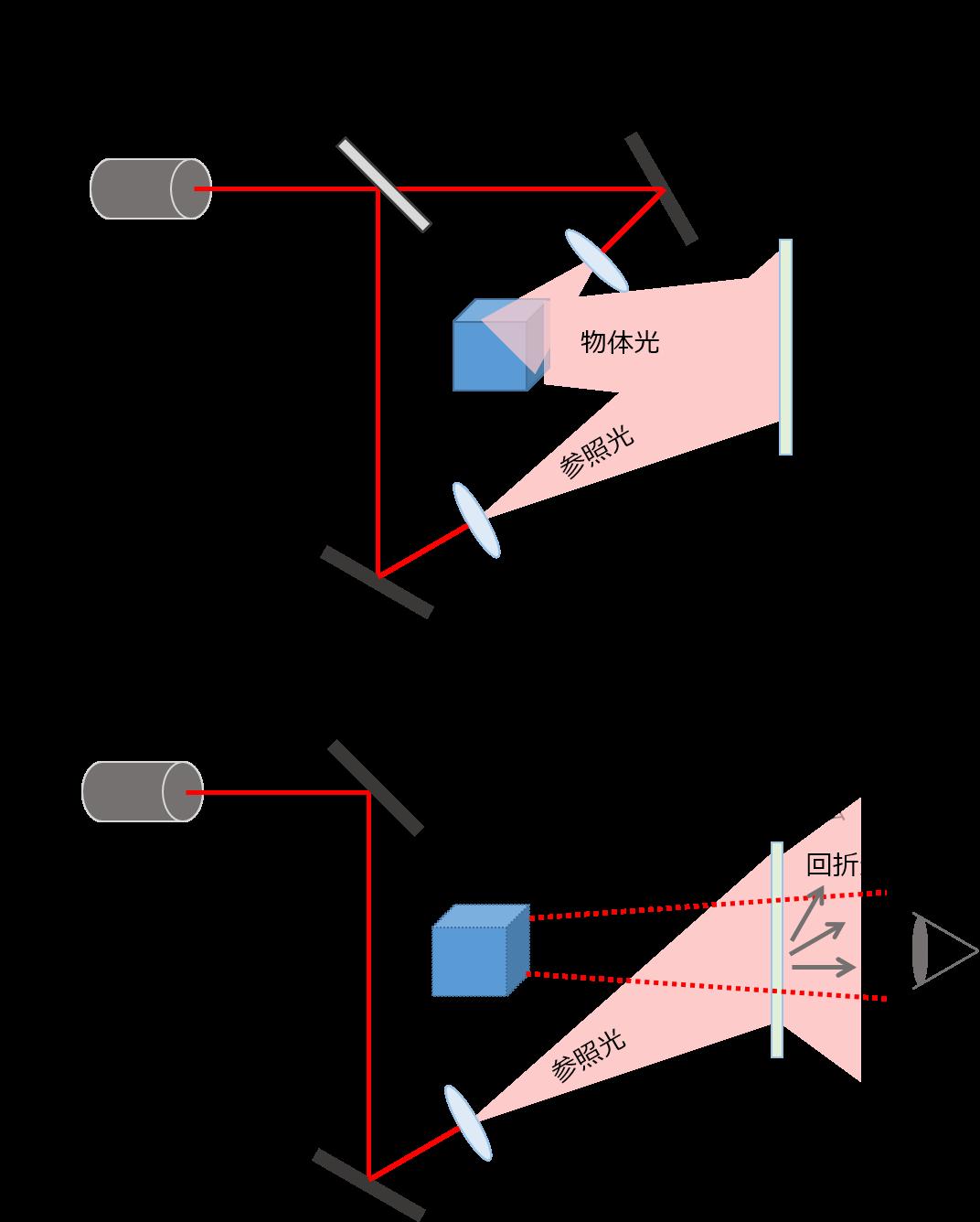 holo図2