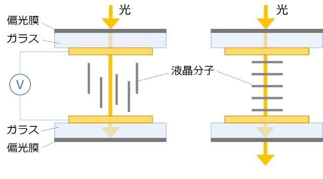 液晶ディスプレイの仕組み_グラフィックス5