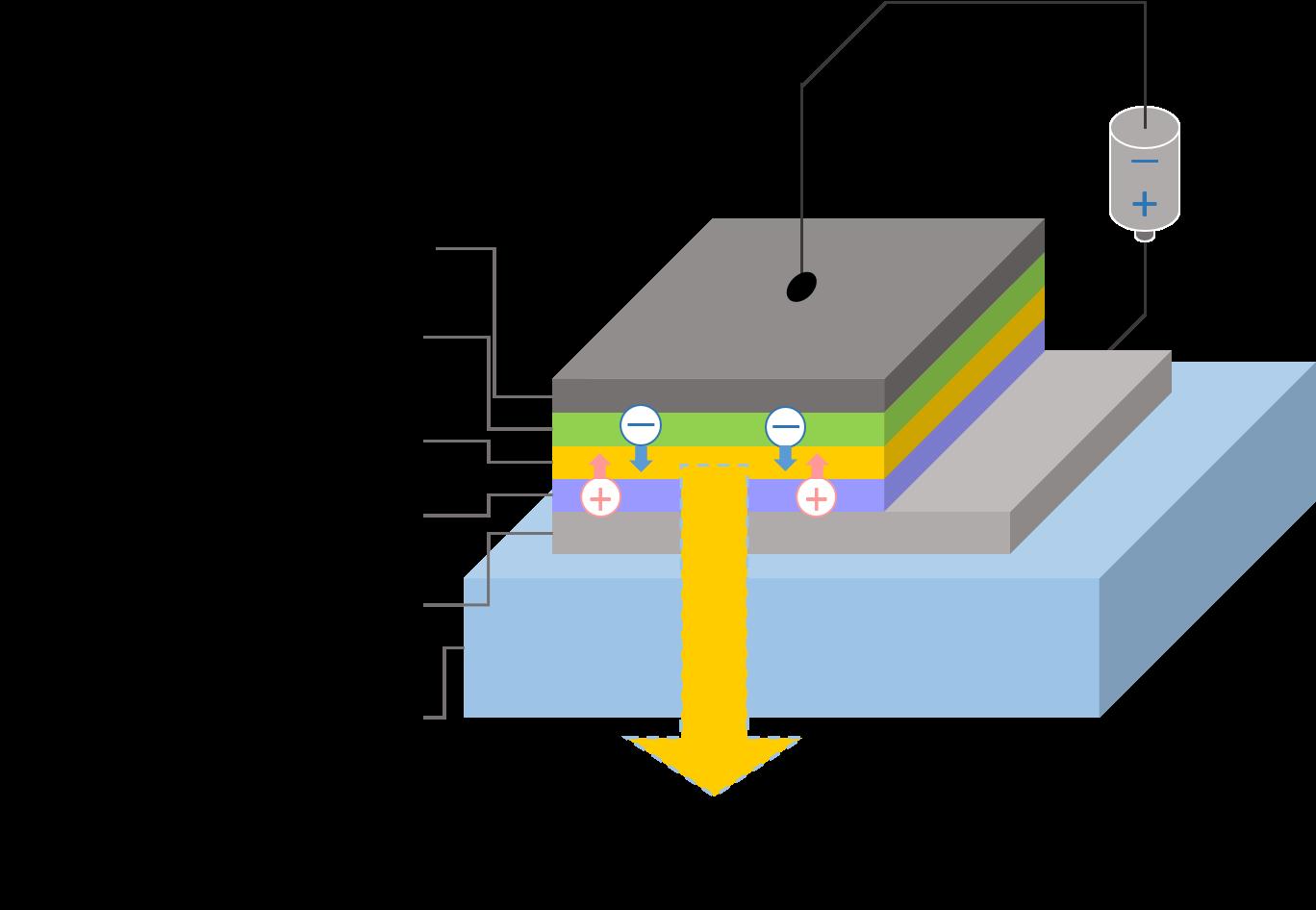 レーザーの情報プラットフォームサイト有機ELの原理と応用例