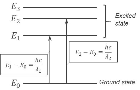 分光光度計_グラフィックス1