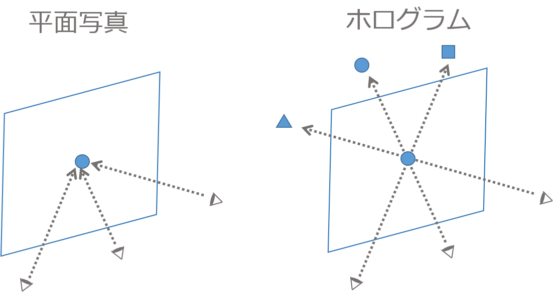 holo図1