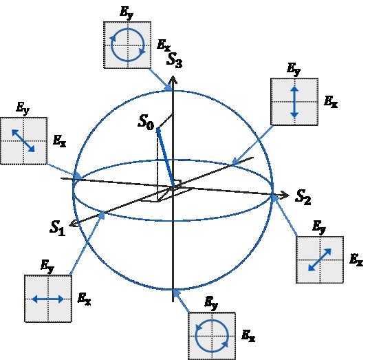 fig.elp.2
