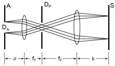 fig3-11