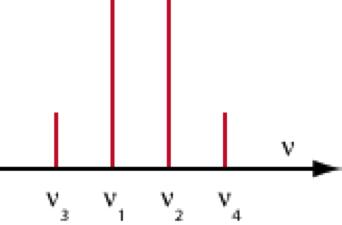 四光波混合 | レーザーの基礎|オ...