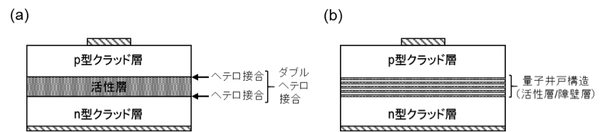 ld_comm_2