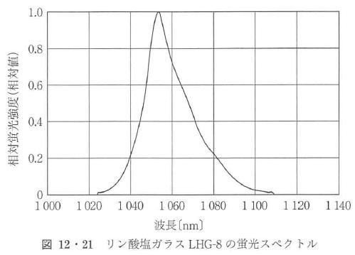 図12・21