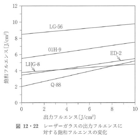 図12・22