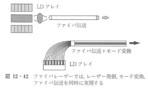 図12・42