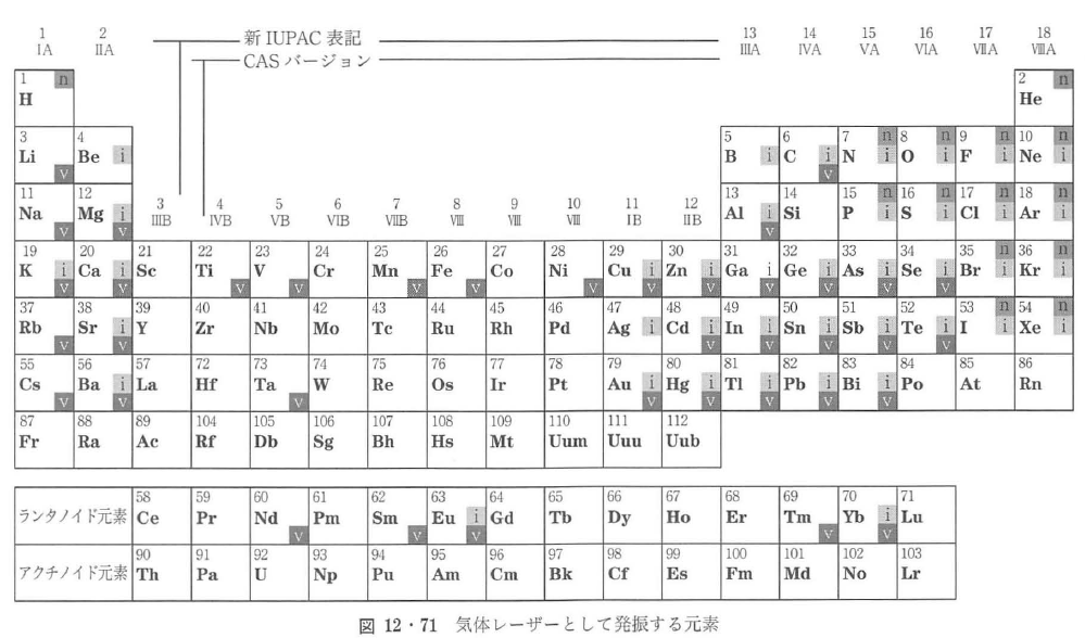 図12・71