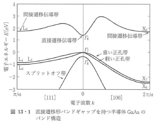図13・1