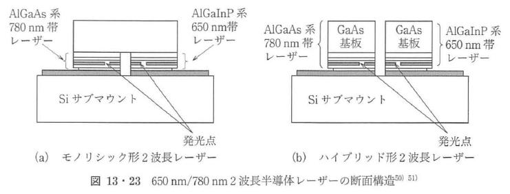 図13・23