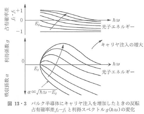 図13・3