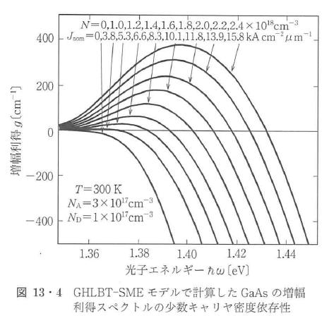 図13・4