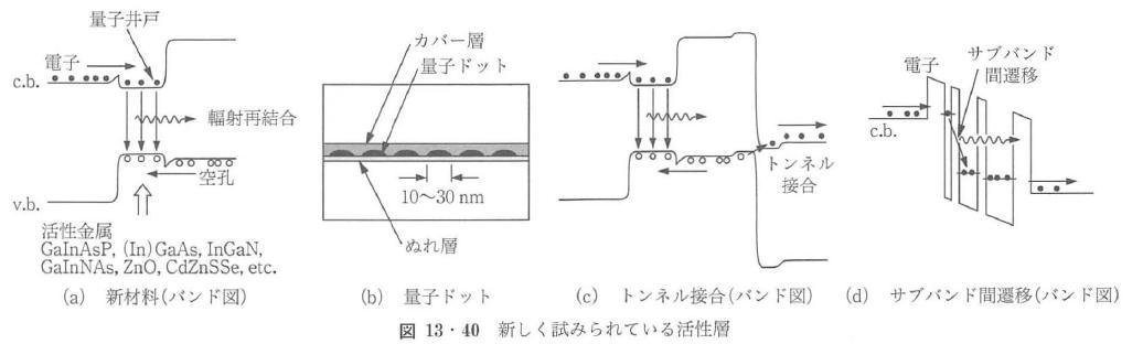 図13・40